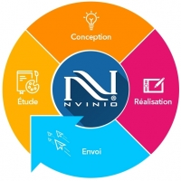 nvinio works
