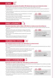EDC-Preuve-Exemples-2